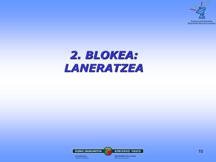2. BLOKEA: