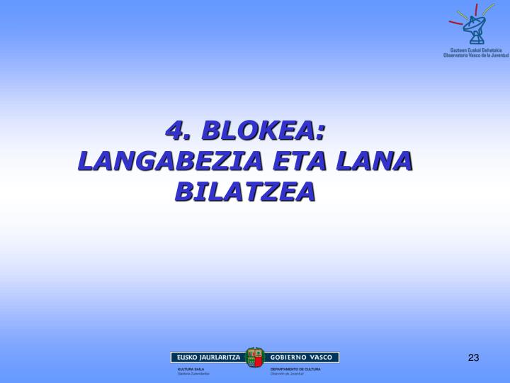4. BLOKEA: