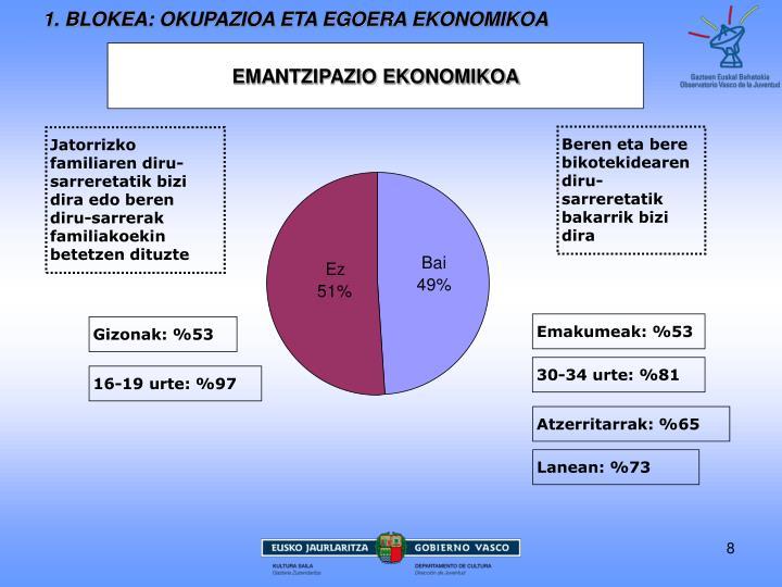 1. BLOKEA: OKUPAZIOA ETA EGOERA EKONOMIKOA