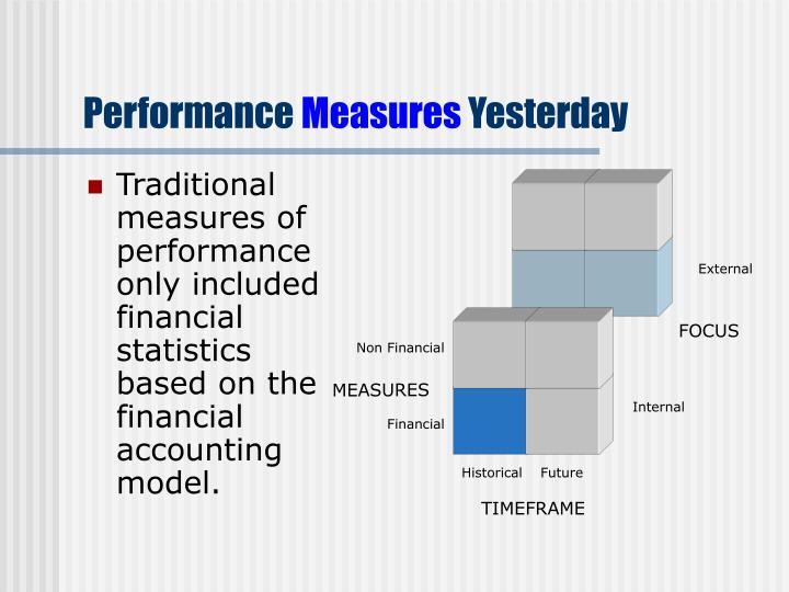 Performance measures yesterday