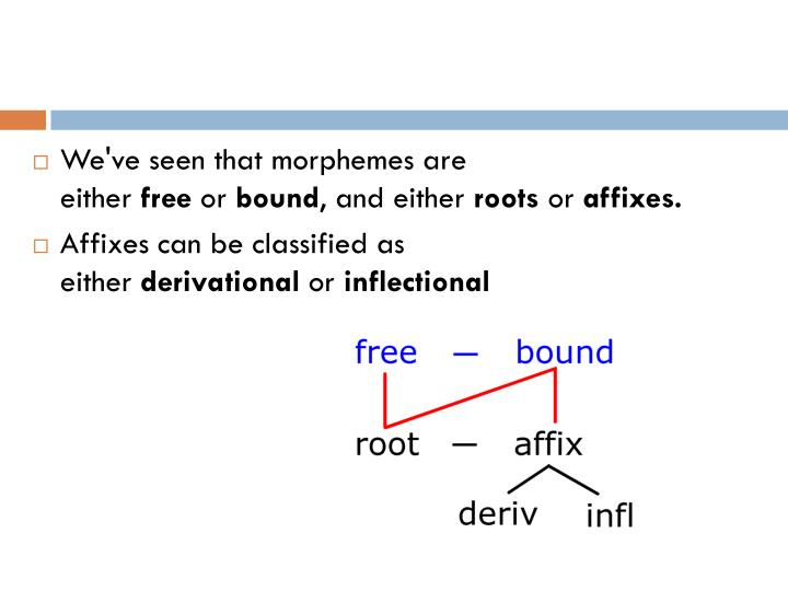 We've seen that morphemes are either