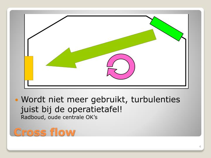 Wordt niet meer gebruikt, turbulenties juist bij de operatietafel!