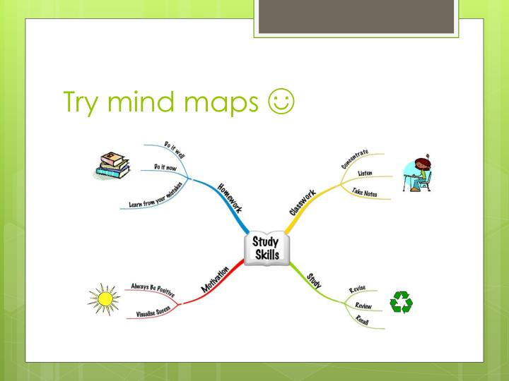 Try mind maps ☺