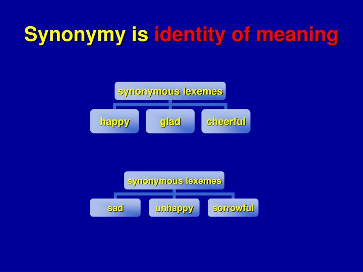 Synonymy is