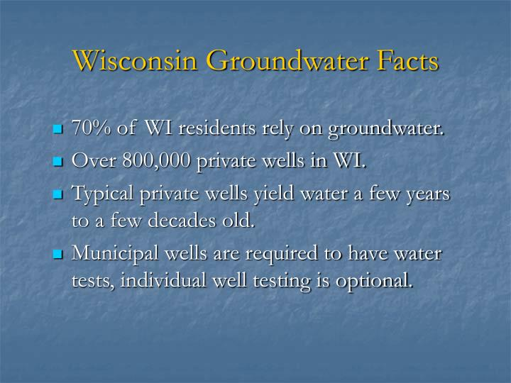Wisconsin Groundwater Facts