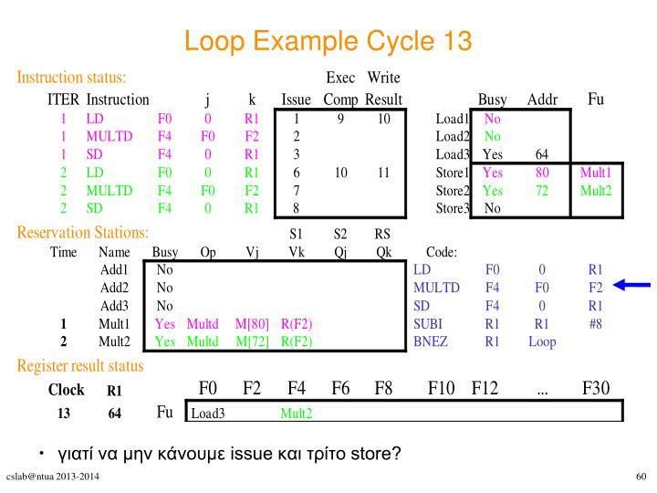 Loop Example Cycle 13