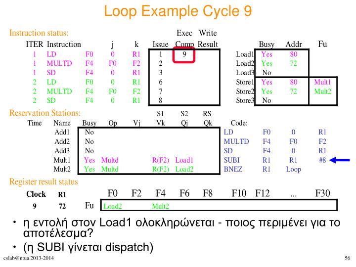 Loop Example Cycle 9