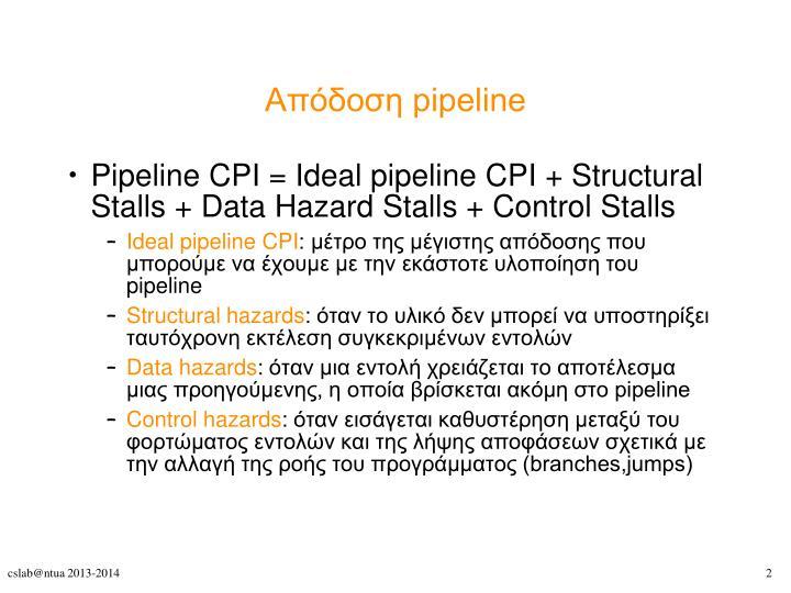 Απόδοση pipeline