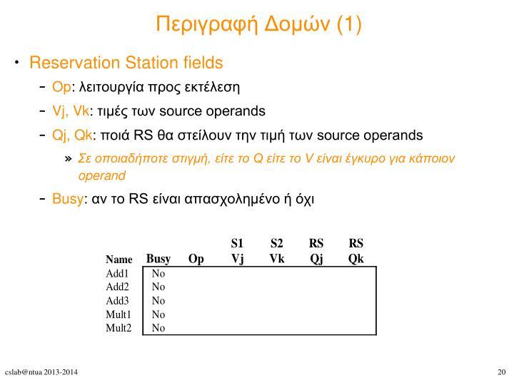 Περιγραφή Δομών (1)