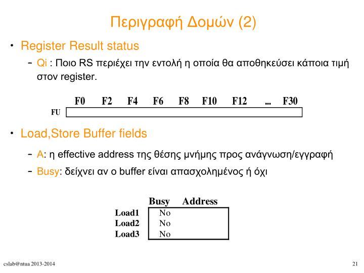 Περιγραφή Δομών (2)