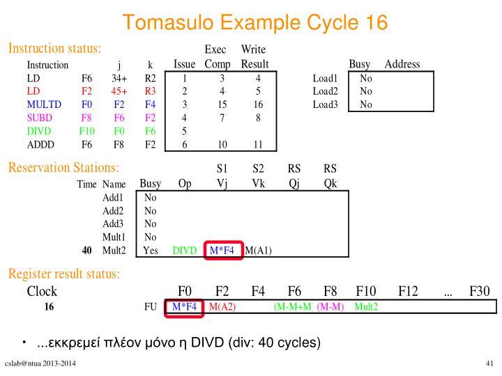 Tomasulo Example Cycle 16