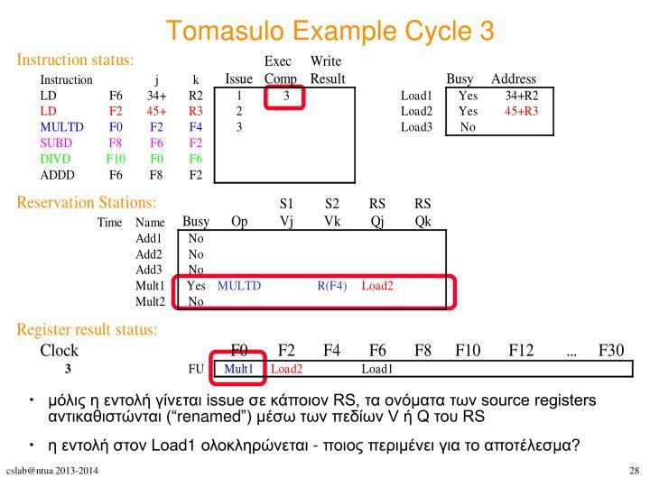 Tomasulo Example Cycle 3