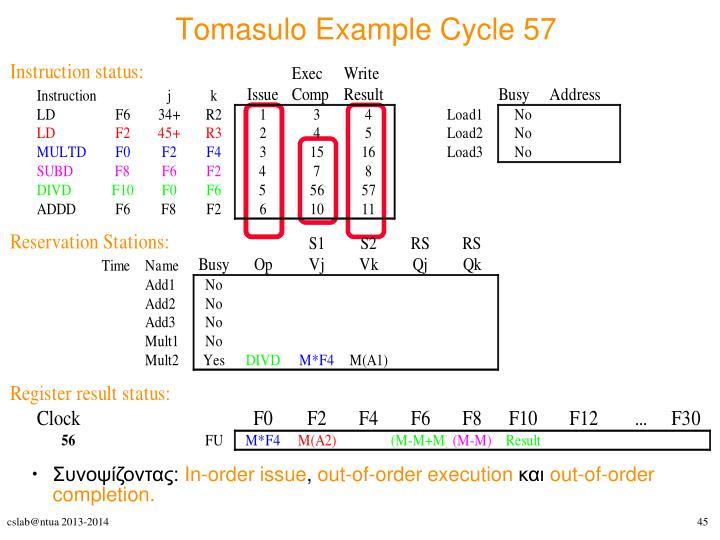 Tomasulo Example Cycle 57