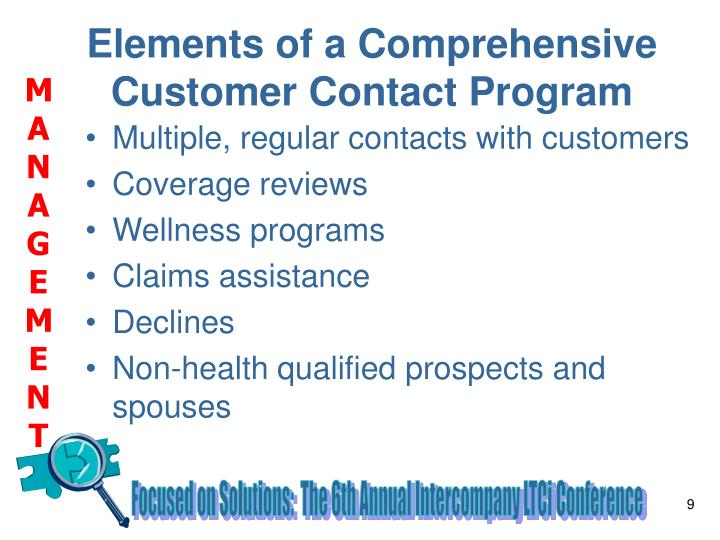Elements of a Comprehensive Customer Contact Program