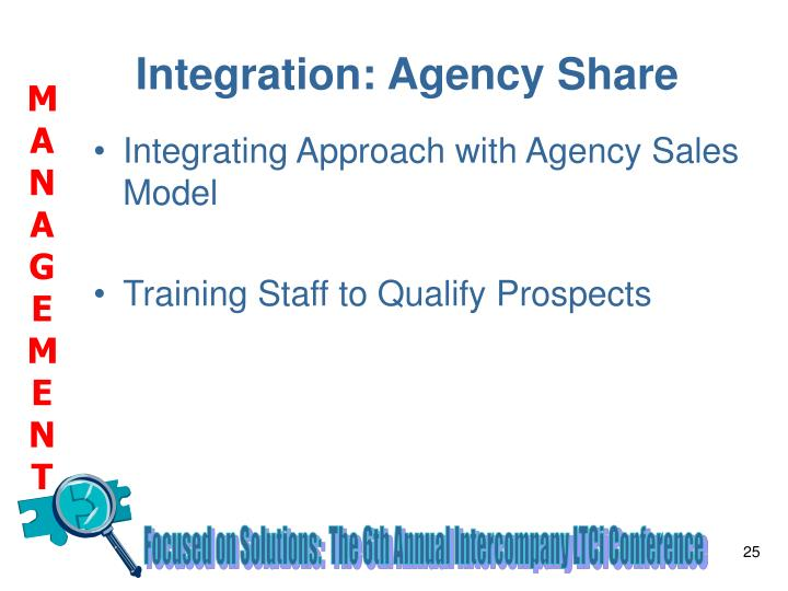 Integration: Agency Share