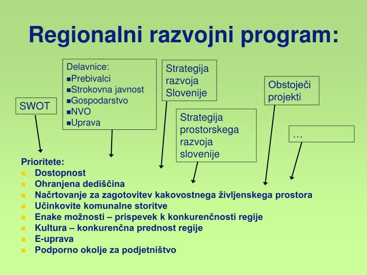 Regionalni razvojni program: