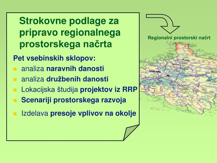 Strokovne podlage za pripravo regionalnega prostorskega načrta