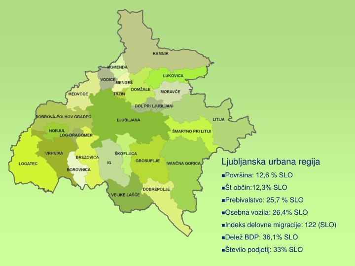 Ljubljanska urbana regija