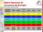 matriz nacional de consumo de energ a peta joules proyecci n 2006