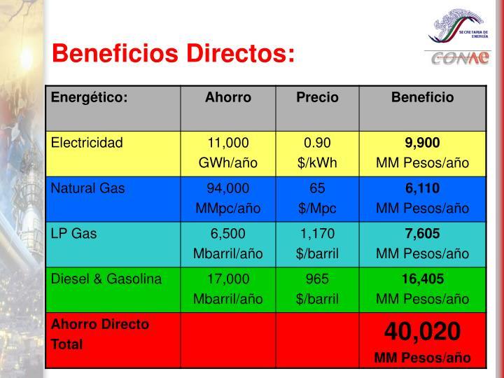 Beneficios Directos: