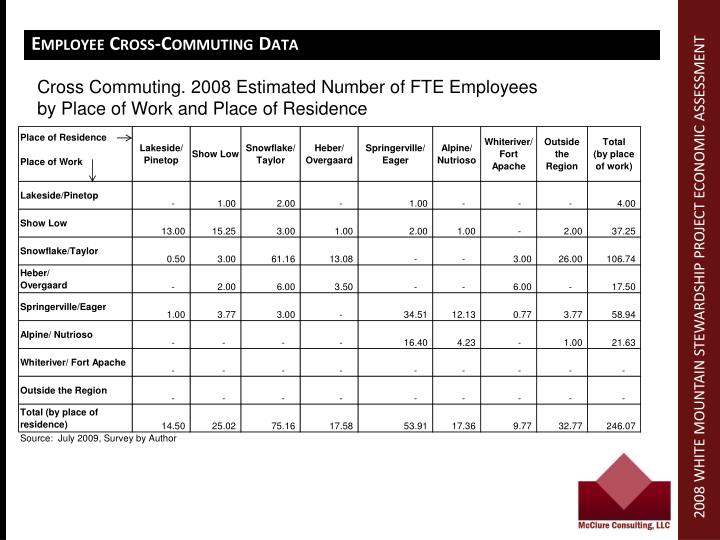 Employee Cross-Commuting Data