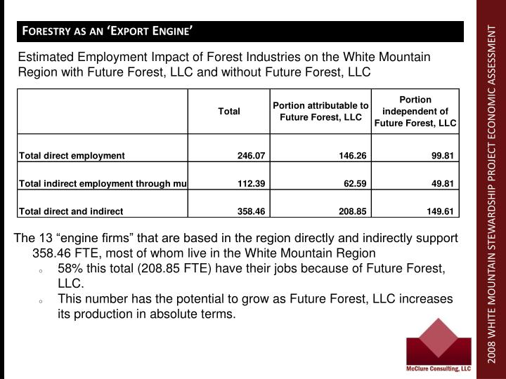Forestry as an 'Export Engine'
