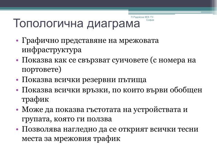 П.Радойска КЕЕ-ТУ-София