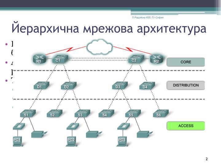 Йерархична мрежова архитектура