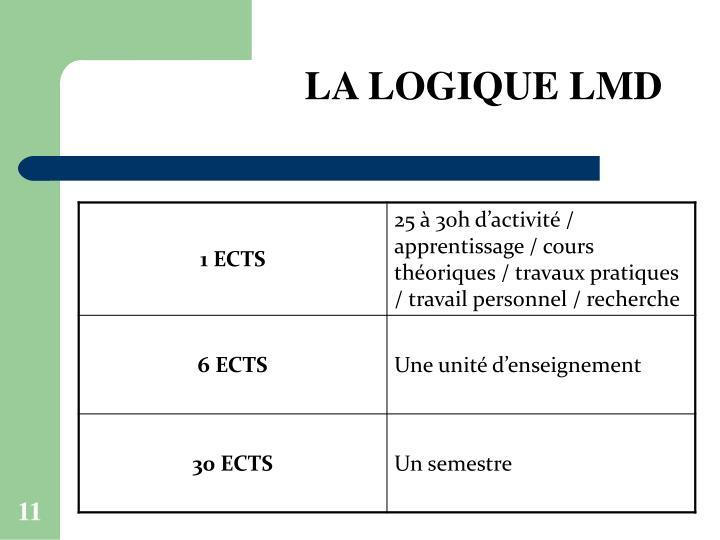 LA LOGIQUE LMD