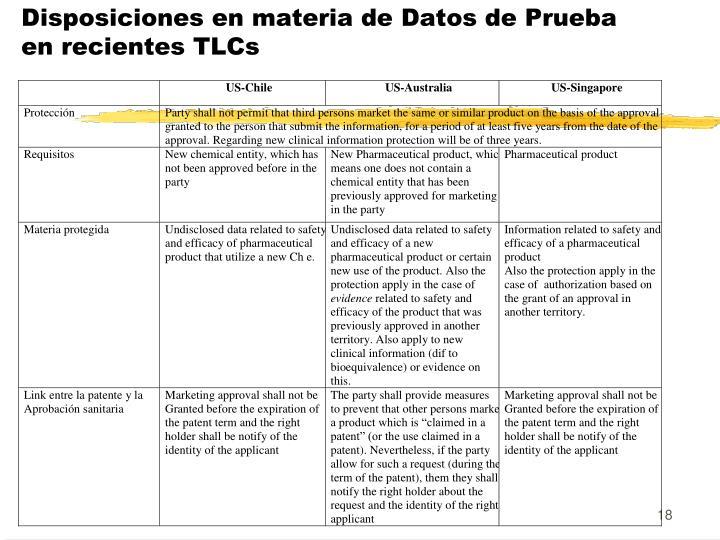 Disposiciones en materia de Datos de Prueba en recientes TLCs