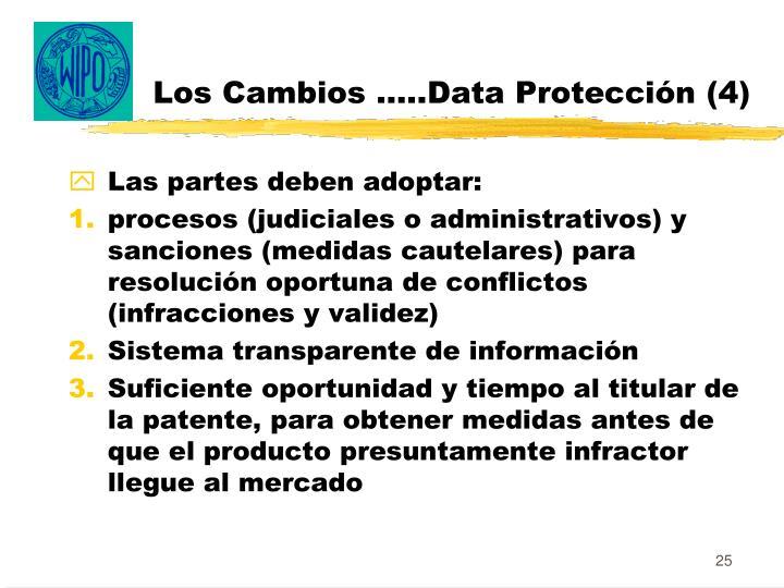 Los Cambios …..Data Protección
