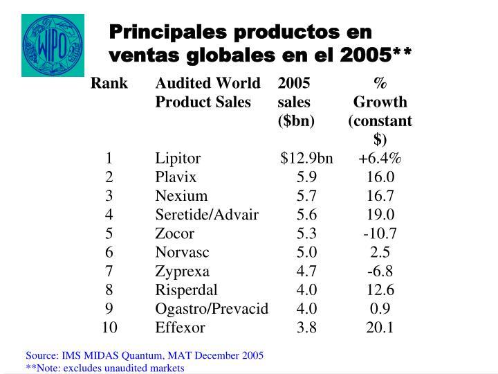 Principales productos en ventas globales en el 2005