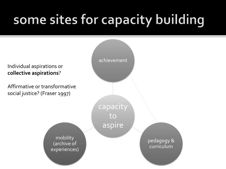 some sites for capacity building