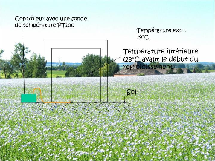 Contrôleur avec une sonde de température PT100