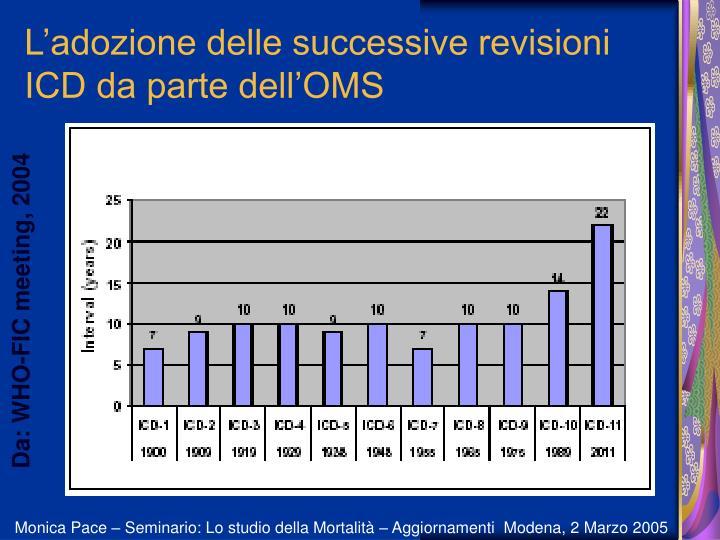 L'adozione delle successive revisioni ICD da parte dell'OMS