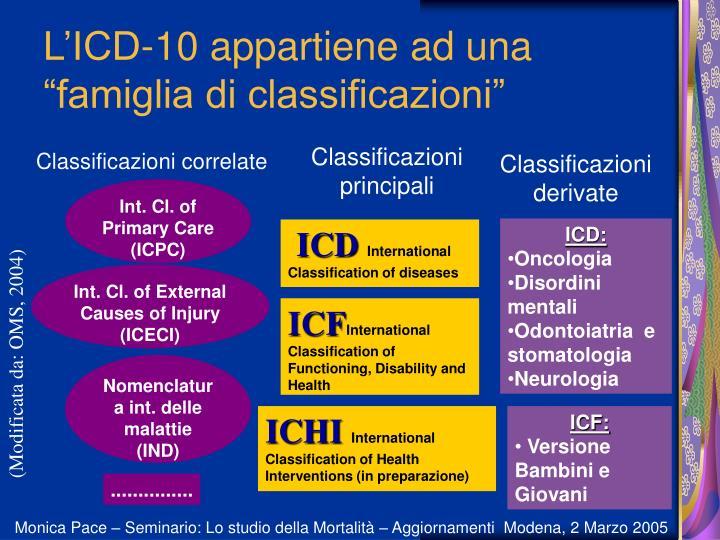 """L'ICD-10 appartiene ad una """"famiglia di classificazioni"""""""