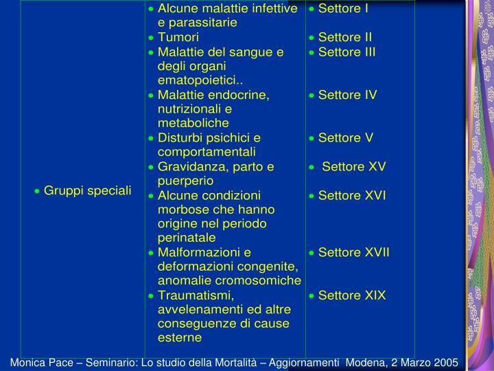 Monica Pace – Seminario: Lo studio della Mortalità – Aggiornamenti  Modena, 2 Marzo 2005