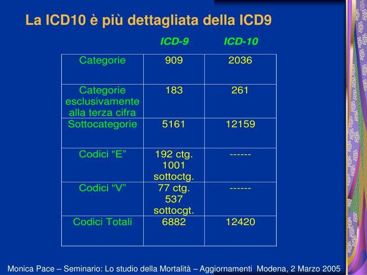 La ICD10 è più dettagliata della ICD9