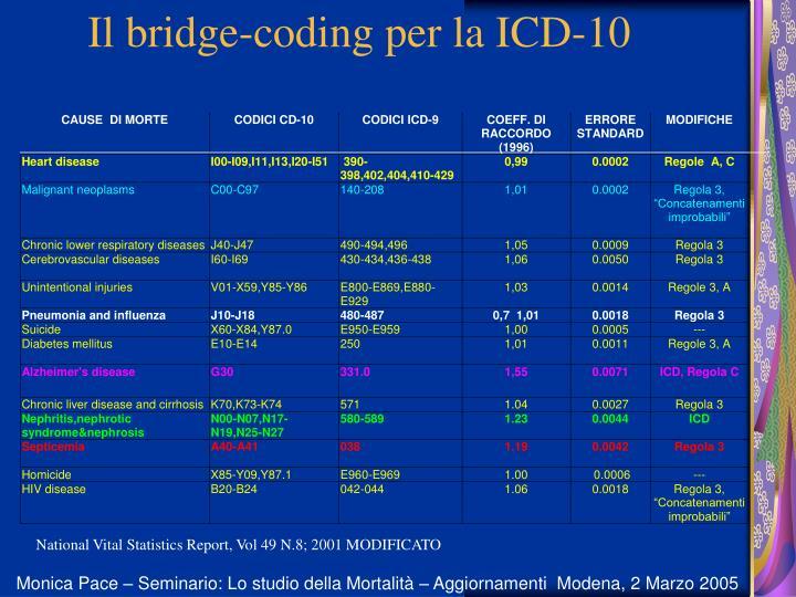 Il bridge-coding per la ICD-10