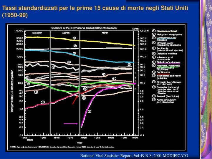 Tassi standardizzati per le prime 15 cause di morte negli Stati Uniti (1950-99)