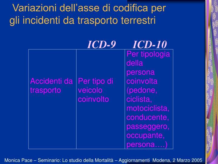 Variazioni dell'asse di codifica per gli incidenti da trasporto terrestri