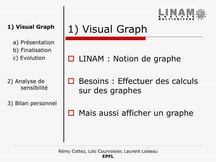1) Visual Graph