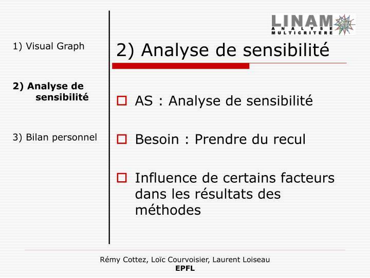 2) Analyse de sensibilité
