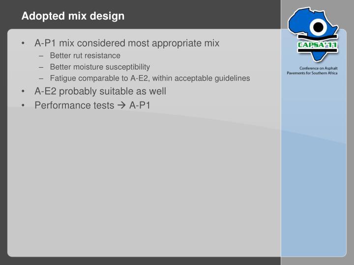 Adopted mix design