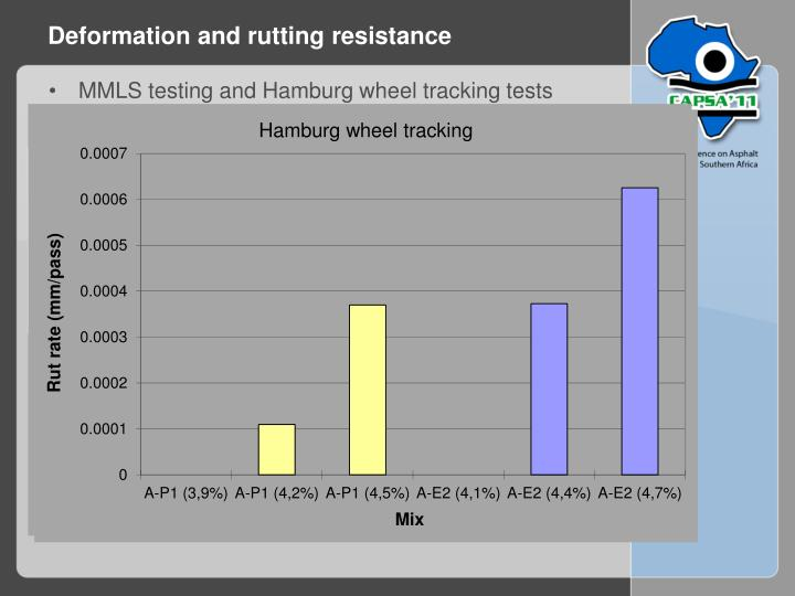 Deformation and rutting resistance