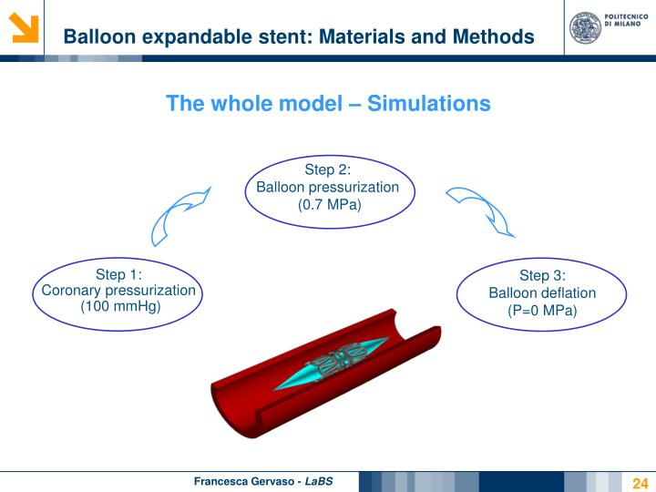 Balloon expandable stent: Materials and Methods