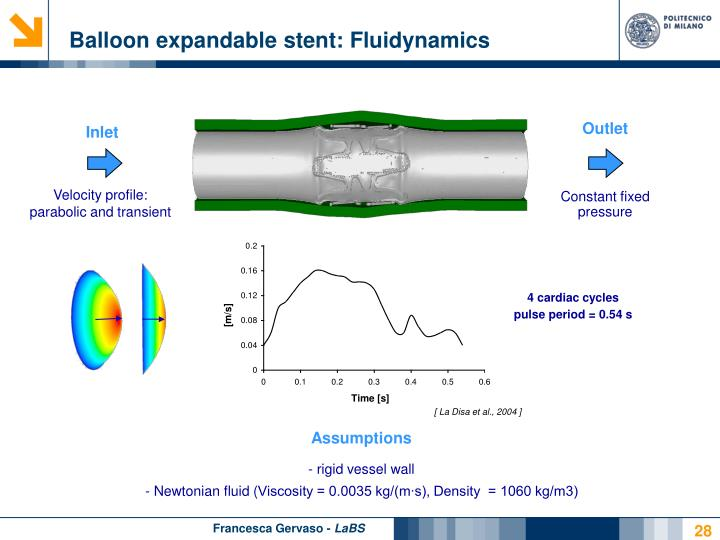 Balloon expandable stent: Fluidynamics