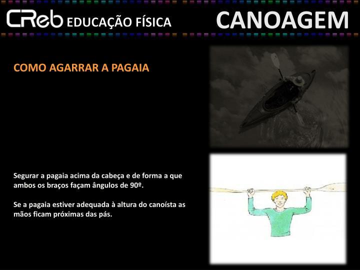 CANOAGEM