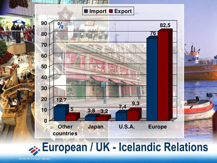 European / UK - Icelandic Relations