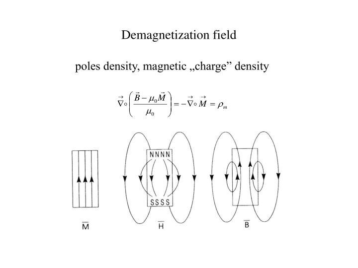 Demagnetization field